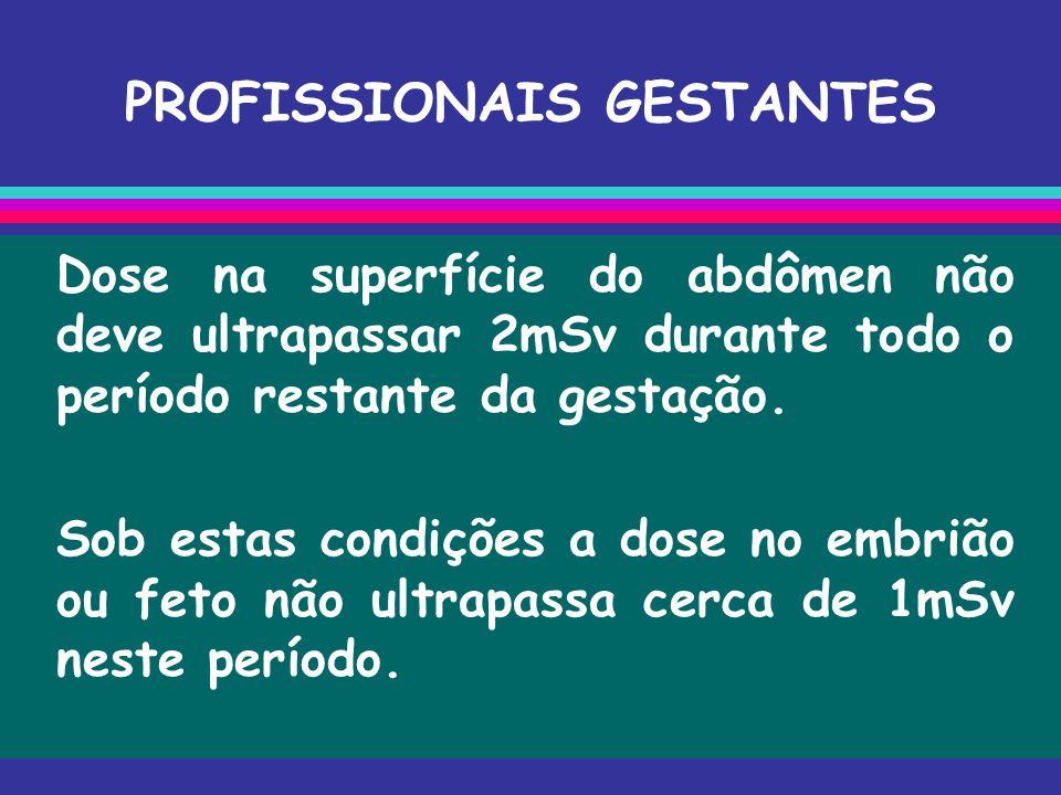 PROFISSIONAIS GESTANTES Dose na superfície do abdômen não deve ultrapassar 2mSv durante todo o período restante da gestação. Sob estas condições a dos
