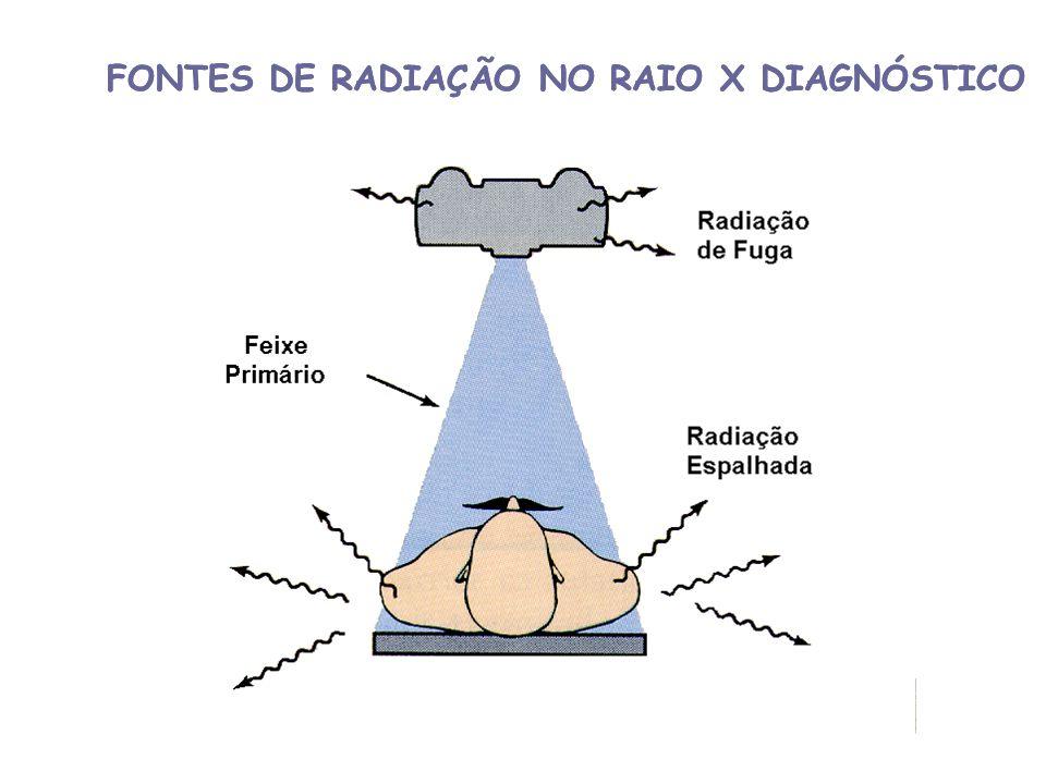 FONTES DE RADIAÇÃO NO RAIO X DIAGNÓSTICO