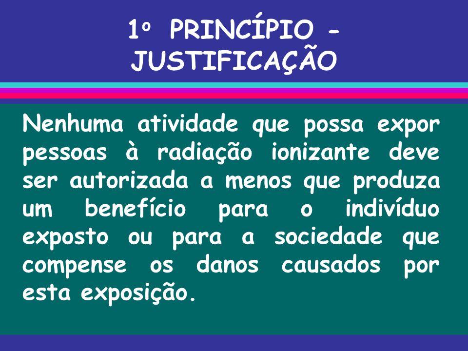 E A COLIMAÇÃO DO FEIXE PRIMÁRIO .