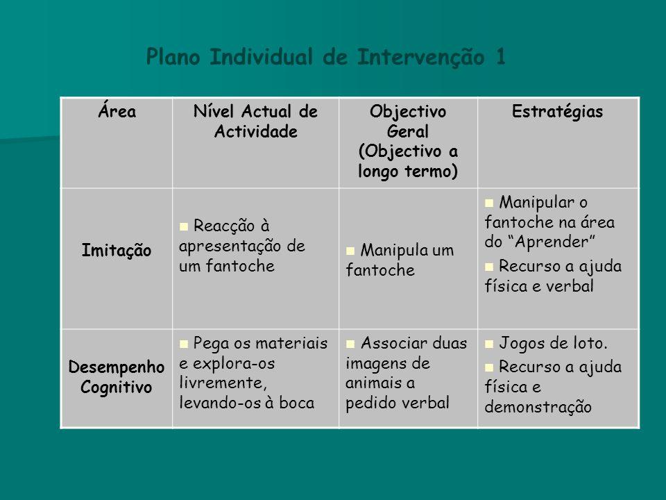Plano Individual de Intervenção 1 ÁreaNível Actual de Actividade Objectivo Geral (Objectivo a longo termo) Estratégias Imitação Reacção à apresentação