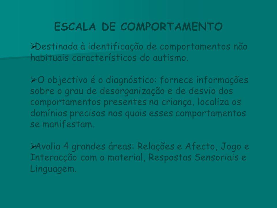PEP - R ESCALA DE COMPORTAMENTO DATA: 31 / 10 / 03 ID. CRON.: 8A 4M