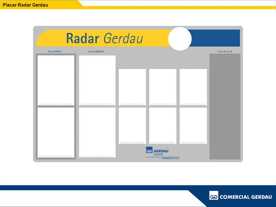Placar Radar Gerdau