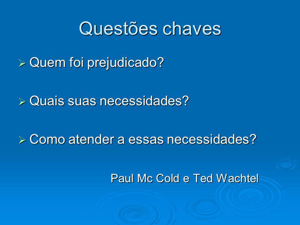 Questões chaves  Quem foi prejudicado?  Quais suas necessidades?  Como atender a essas necessidades? Paul Mc Cold e Ted Wachtel Paul Mc Cold e Ted