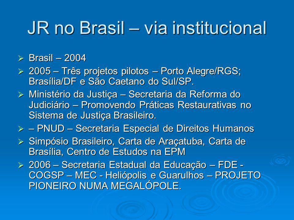 JR no Brasil – via institucional  Brasil – 2004  2005 – Três projetos pilotos – Porto Alegre/RGS; Brasília/DF e São Caetano do Sul/SP.  Ministério