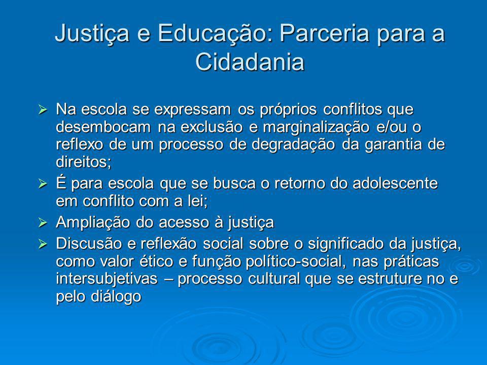Justiça e Educação: Parceria para a Cidadania  Na escola se expressam os próprios conflitos que desembocam na exclusão e marginalização e/ou o reflex