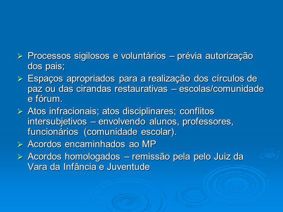  Processos sigilosos e voluntários – prévia autorização dos pais;  Espaços apropriados para a realização dos círculos de paz ou das cirandas restaur