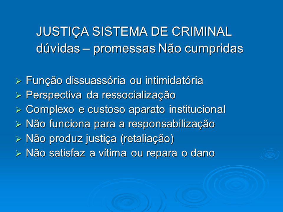 JUSTIÇA SISTEMA DE CRIMINAL JUSTIÇA SISTEMA DE CRIMINAL dúvidas – promessas Não cumpridas dúvidas – promessas Não cumpridas  Função dissuassória ou i