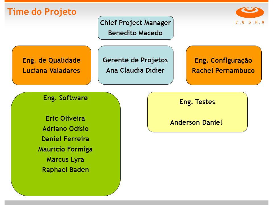 Time do Projeto Gerente de Projetos Ana Claudia Didier Eng.