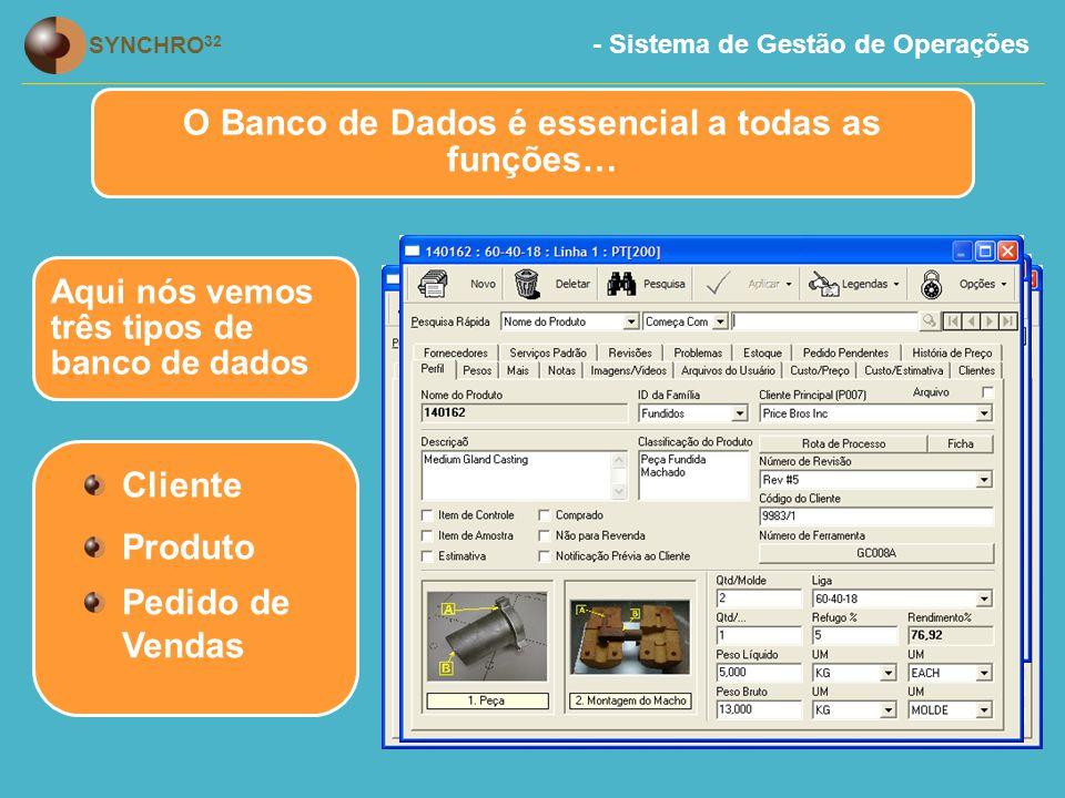 - Sistema de Gestão de Operações SYNCHRO 32 Cliente Produto Pedido de Vendas Aqui nós vemos três tipos de banco de dados O Banco de Dados é essencial a todas as funções…