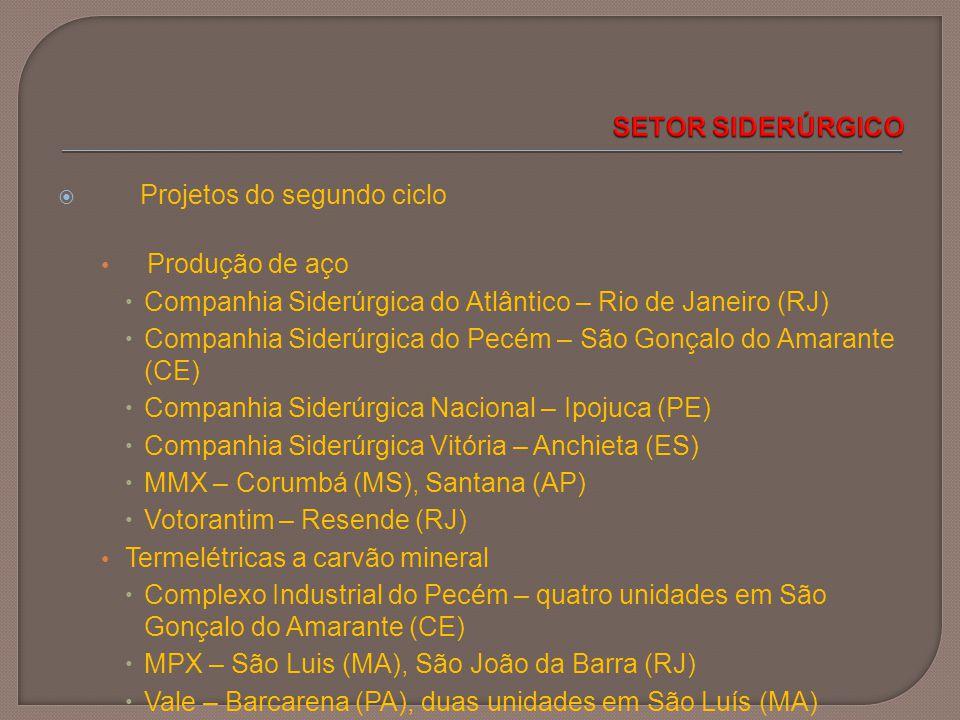  Projetos do segundo ciclo Produção de aço  Companhia Siderúrgica do Atlântico – Rio de Janeiro (RJ)  Companhia Siderúrgica do Pecém – São Gonçalo