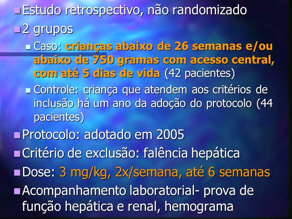 Estudo retrospectivo, não randomizado Estudo retrospectivo, não randomizado 2 grupos 2 grupos Caso: crianças abaixo de 26 semanas e/ou abaixo de 750 g