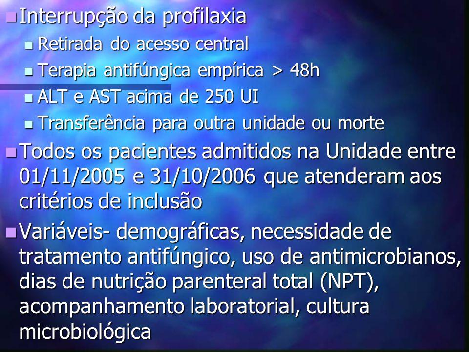 Interrupção da profilaxia Interrupção da profilaxia Retirada do acesso central Retirada do acesso central Terapia antifúngica empírica > 48h Terapia a
