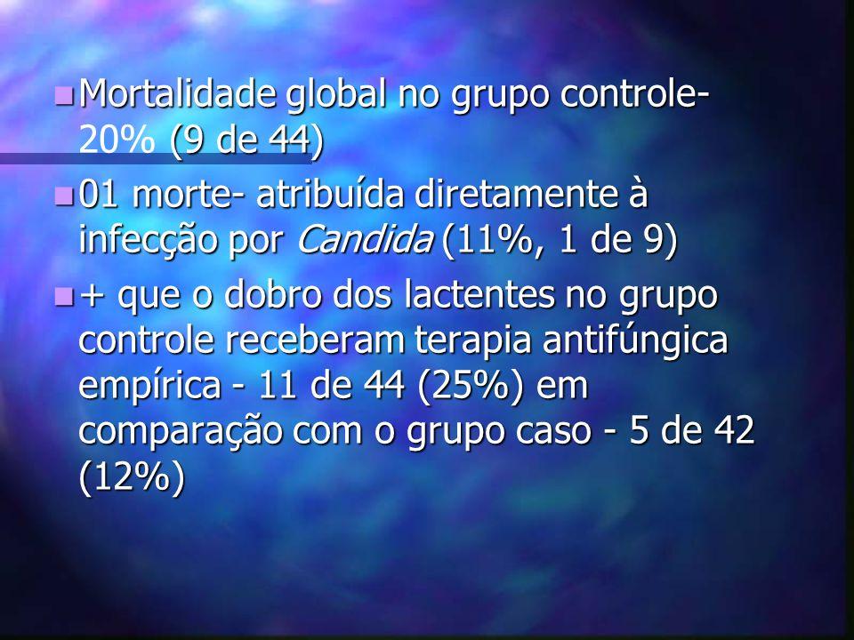 Mortalidade global no grupo controle- (9 de 44) Mortalidade global no grupo controle- 20% (9 de 44) 01 morte- atribuída diretamente à infecção por Can