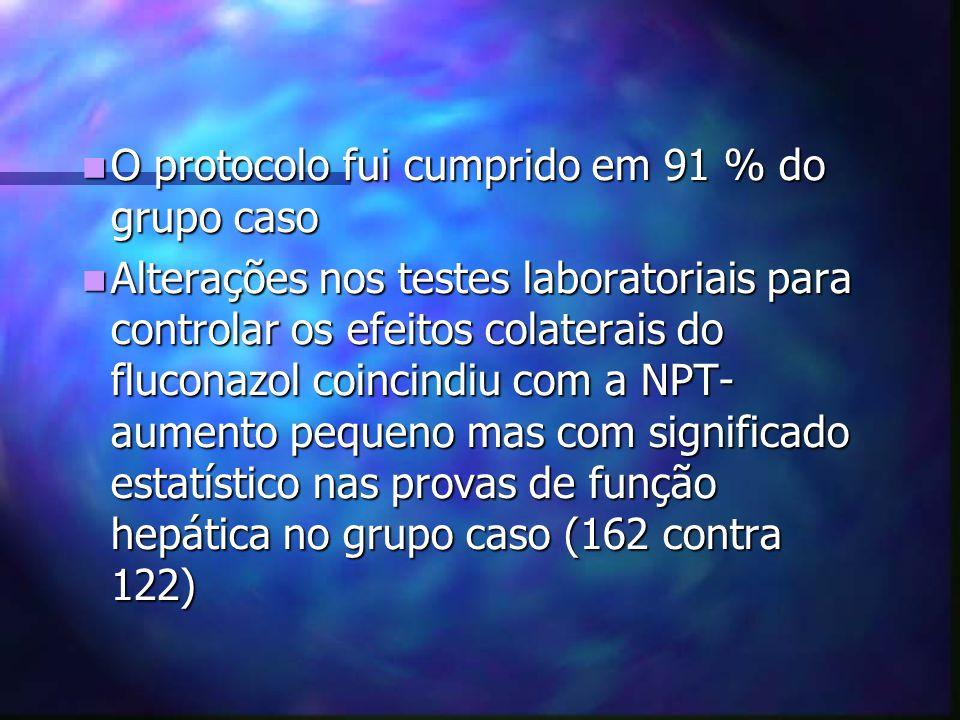 O protocolo fui cumprido em 91 % do grupo caso O protocolo fui cumprido em 91 % do grupo caso Alterações nos testes laboratoriais para controlar os ef