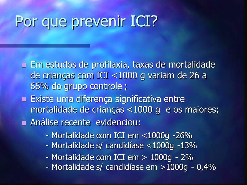 Por que prevenir ICI? Em estudos de profilaxia, taxas de mortalidade de crianças com ICI <1000 g variam de 26 a 66% do grupo controle ; Em estudos de