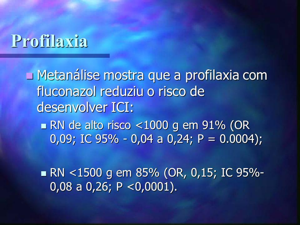 Profilaxia Metanálise mostra que a profilaxia com fluconazol reduziu o risco de desenvolver ICI: Metanálise mostra que a profilaxia com fluconazol red