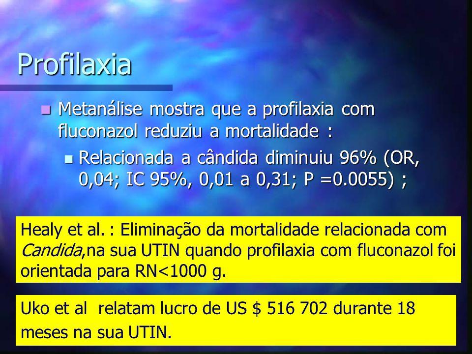 Profilaxia Metanálise mostra que a profilaxia com fluconazol reduziu a mortalidade : Metanálise mostra que a profilaxia com fluconazol reduziu a morta