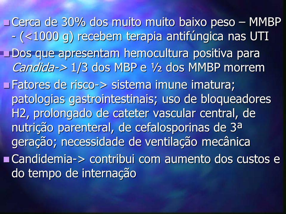 Cerca de 30% dos muito muito baixo peso – MMBP - (<1000 g) recebem terapia antifúngica nas UTI Cerca de 30% dos muito muito baixo peso – MMBP - (<1000