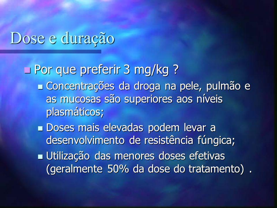 Dose e duração Por que preferir 3 mg/kg ? Por que preferir 3 mg/kg ? Concentrações da droga na pele, pulmão e as mucosas são superiores aos níveis pla