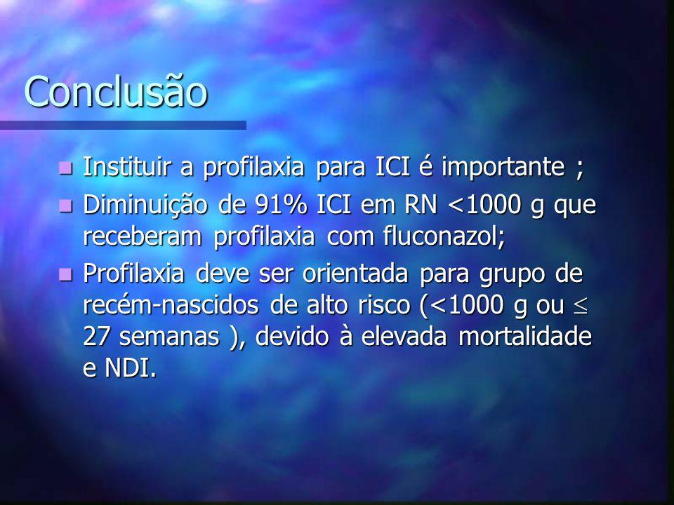 Conclusão Instituir a profilaxia para ICI é importante ; Instituir a profilaxia para ICI é importante ; Diminuição de 91% ICI em RN <1000 g que recebe