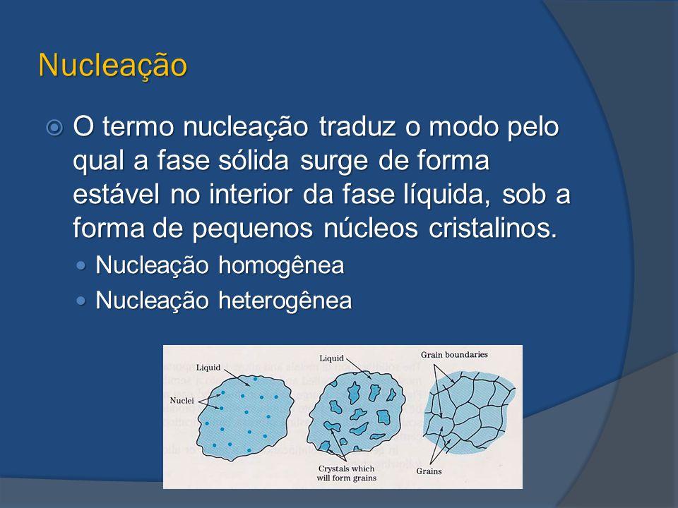 Nucleação  O termo nucleação traduz o modo pelo qual a fase sólida surge de forma estável no interior da fase líquida, sob a forma de pequenos núcleo