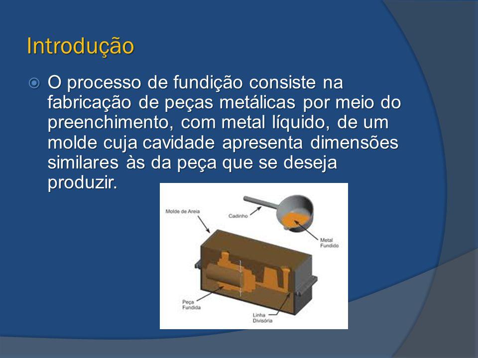 Introdução  O processo de fundição consiste na fabricação de peças metálicas por meio do preenchimento, com metal líquido, de um molde cuja cavidade