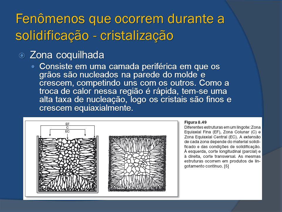 Fenômenos que ocorrem durante a solidificação - cristalização  Zona coquilhada Consiste em uma camada periférica em que os grãos são nucleados na par