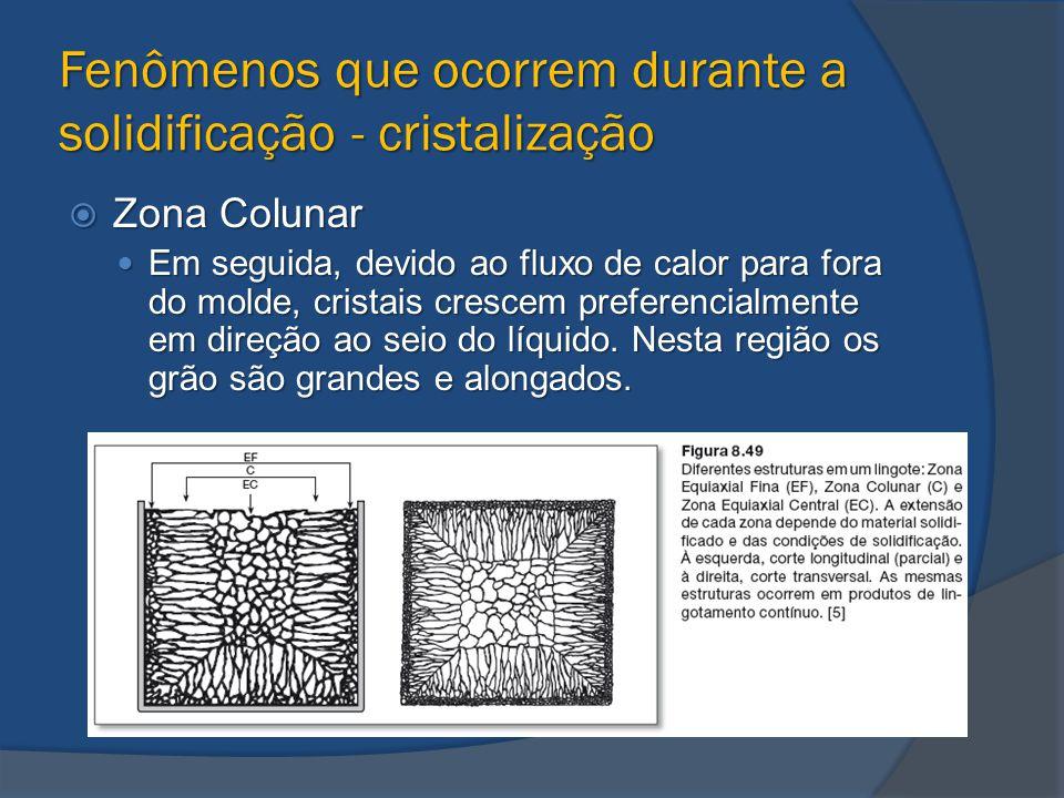 Fenômenos que ocorrem durante a solidificação - cristalização  Zona Colunar Em seguida, devido ao fluxo de calor para fora do molde, cristais crescem