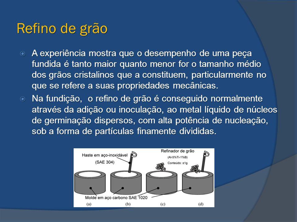 Refino de grão  A experiência mostra que o desempenho de uma peça fundida é tanto maior quanto menor for o tamanho médio dos grãos cristalinos que a