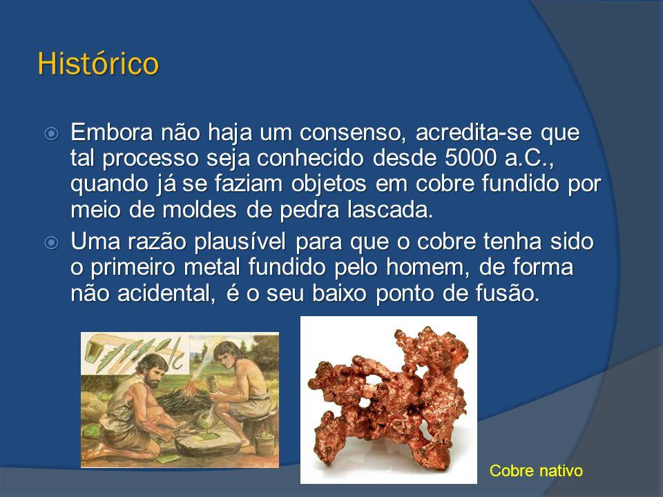 Histórico  Embora não haja um consenso, acredita-se que tal processo seja conhecido desde 5000 a.C., quando já se faziam objetos em cobre fundido por