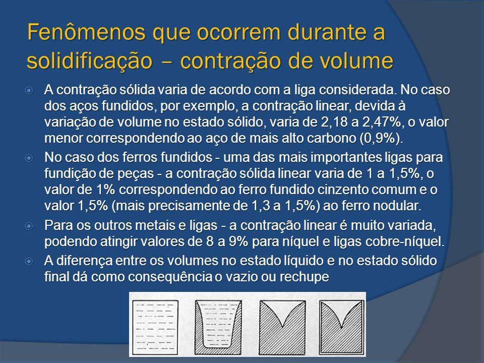 Fenômenos que ocorrem durante a solidificação – contração de volume  A contração sólida varia de acordo com a liga considerada. No caso dos aços fund