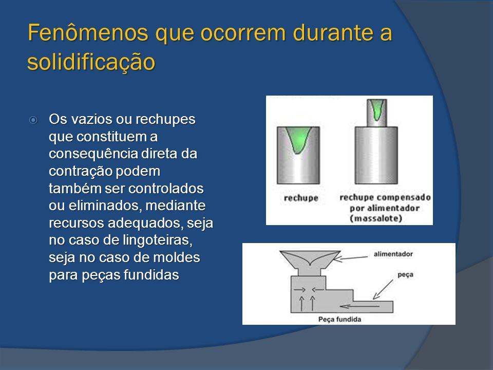Fenômenos que ocorrem durante a solidificação  Os vazios ou rechupes que constituem a consequência direta da contração podem também ser controlados o