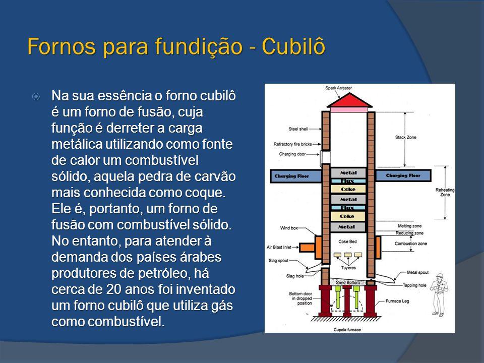 Fornos para fundição - Cubilô  Na sua essência o forno cubilô é um forno de fusão, cuja função é derreter a carga metálica utilizando como fonte de c