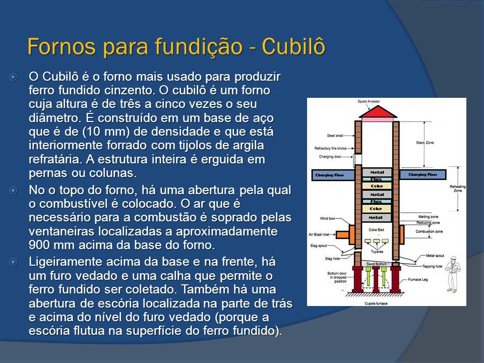 Fornos para fundição - Cubilô  O Cubilô é o forno mais usado para produzir ferro fundido cinzento. O cubilô é um forno cuja altura é de três a cinco