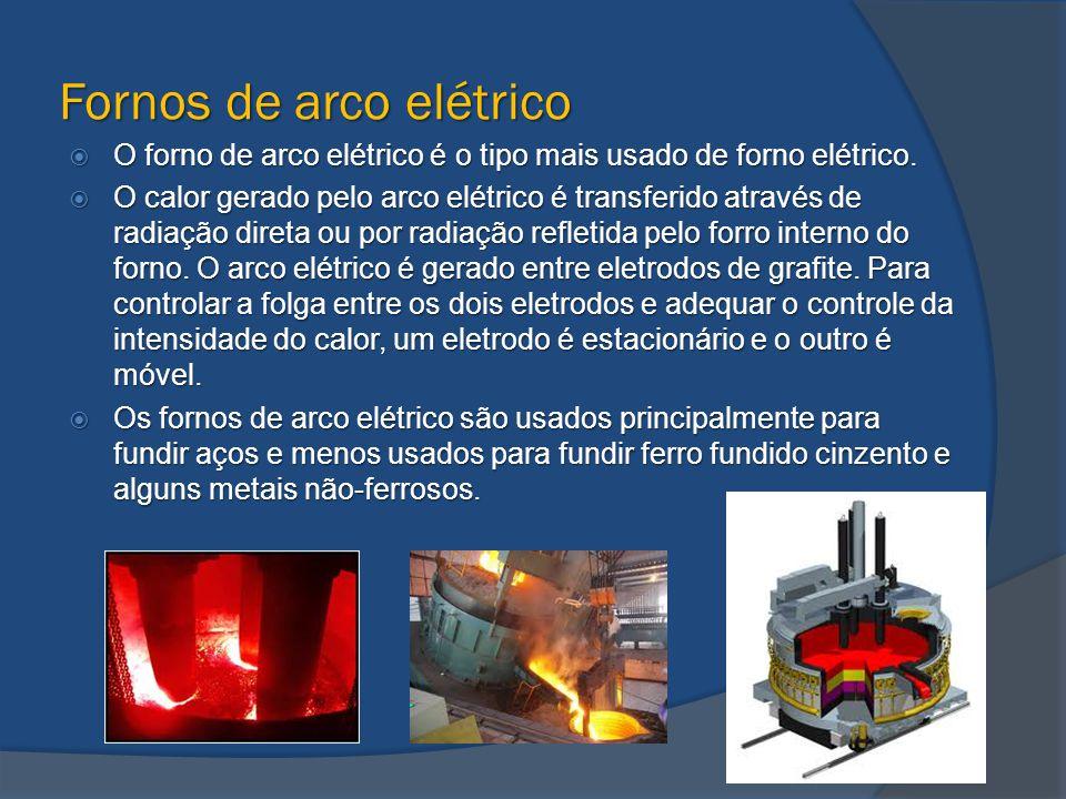 Fornos de arco elétrico  O forno de arco elétrico é o tipo mais usado de forno elétrico.  O calor gerado pelo arco elétrico é transferido através de