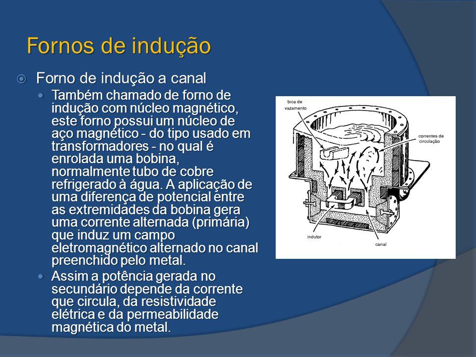 Fornos de indução  Forno de indução a canal Também chamado de forno de indução com núcleo magnético, este forno possui um núcleo de aço magnético - d