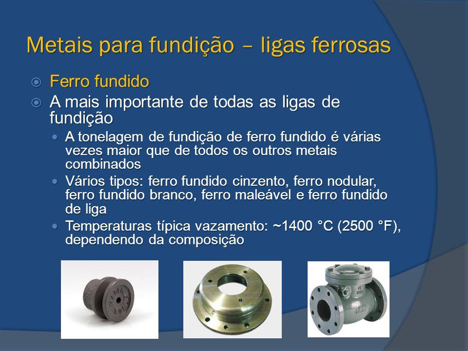 Metais para fundição – ligas ferrosas  Ferro fundido  A mais importante de todas as ligas de fundição A tonelagem de fundição de ferro fundido é vár
