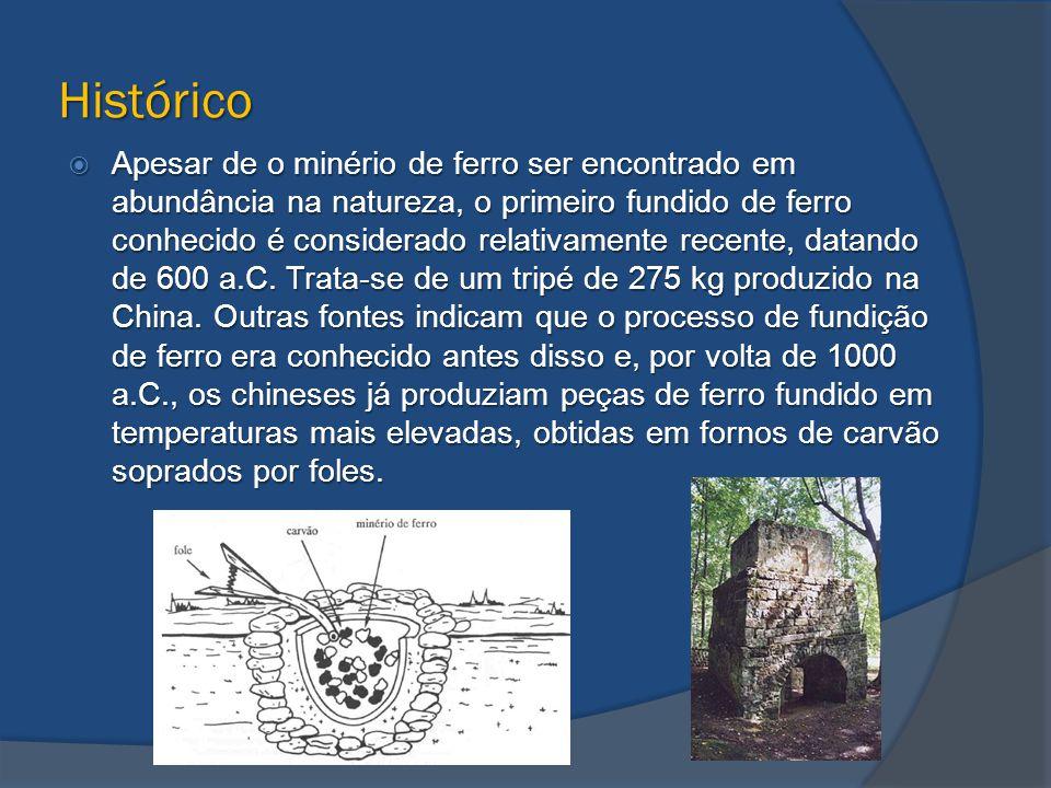 Histórico  Apesar de o minério de ferro ser encontrado em abundância na natureza, o primeiro fundido de ferro conhecido é considerado relativamente r