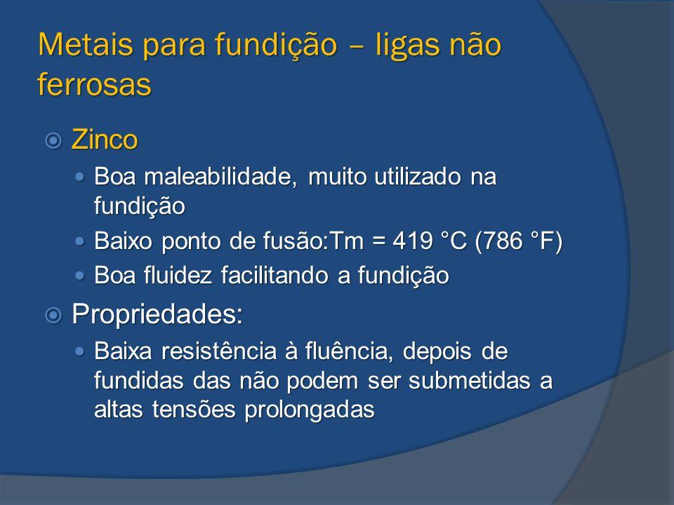 Metais para fundição – ligas não ferrosas  Zinco Boa maleabilidade, muito utilizado na fundição Boa maleabilidade, muito utilizado na fundição Baixo