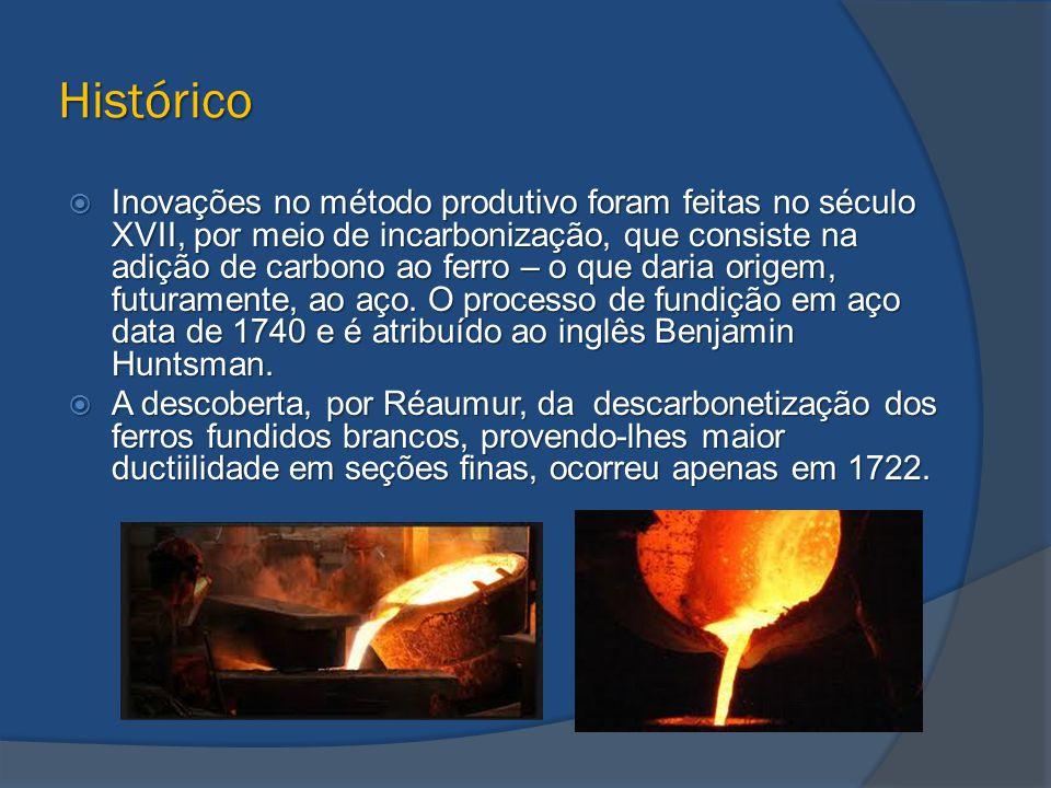 Histórico  Inovações no método produtivo foram feitas no século XVII, por meio de incarbonização, que consiste na adição de carbono ao ferro – o que