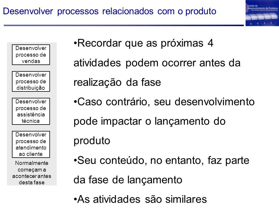 Desenvolver processos relacionados com o produto Desenvolver processo de distribuição Desenvolver processo de vendas Desenvolver processo de assistênc