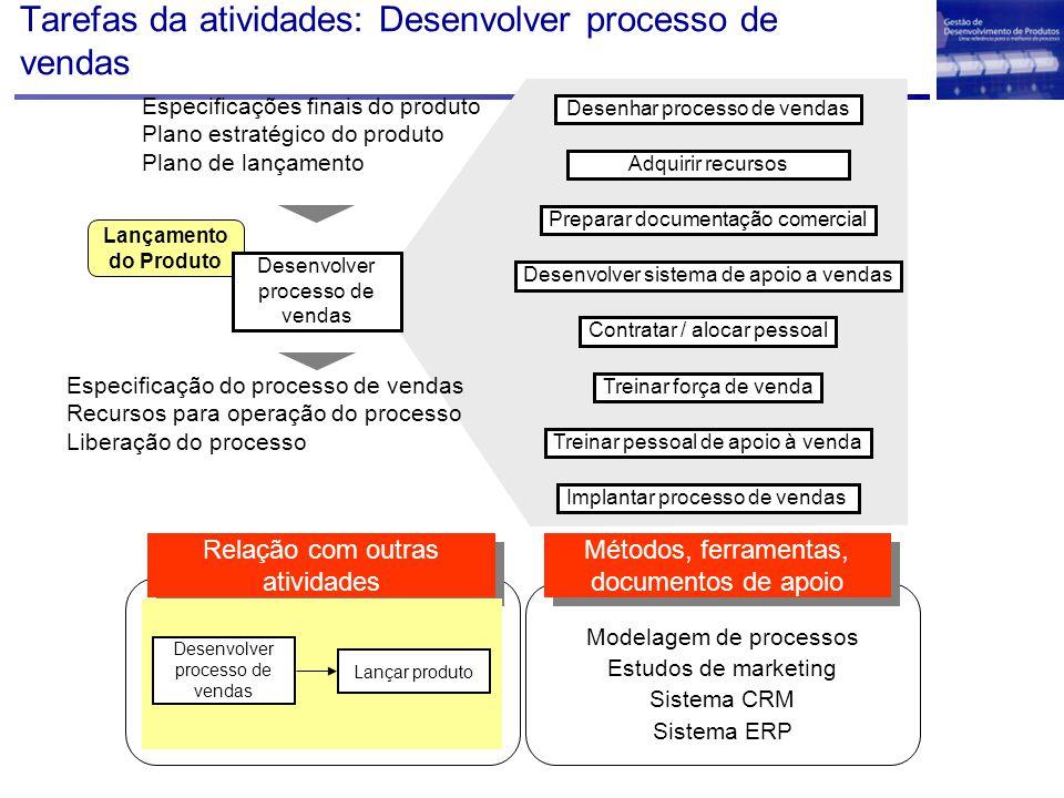 Tarefas da atividades: Desenvolver processo de vendas Lançamento do Produto Especificações finais do produto Plano estratégico do produto Plano de lan