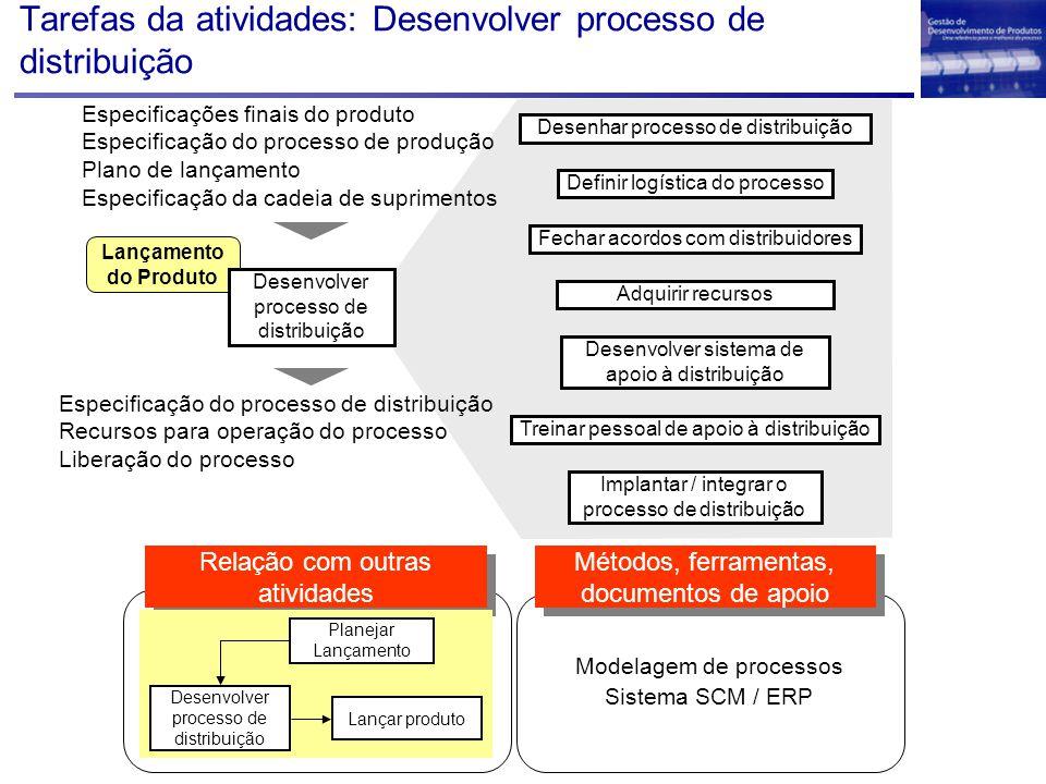 Tarefas da atividades: Desenvolver processo de distribuição Lançamento do Produto Especificações finais do produto Especificação do processo de produç