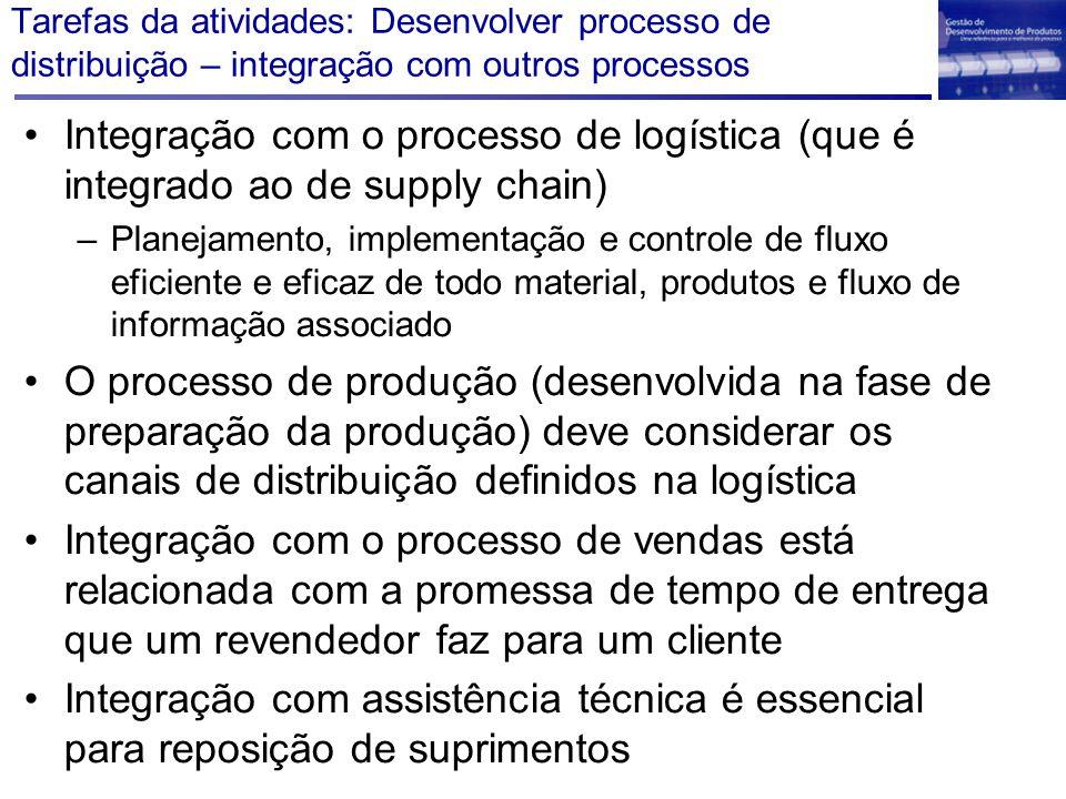 Tarefas da atividades: Desenvolver processo de distribuição – integração com outros processos Integração com o processo de logística (que é integrado