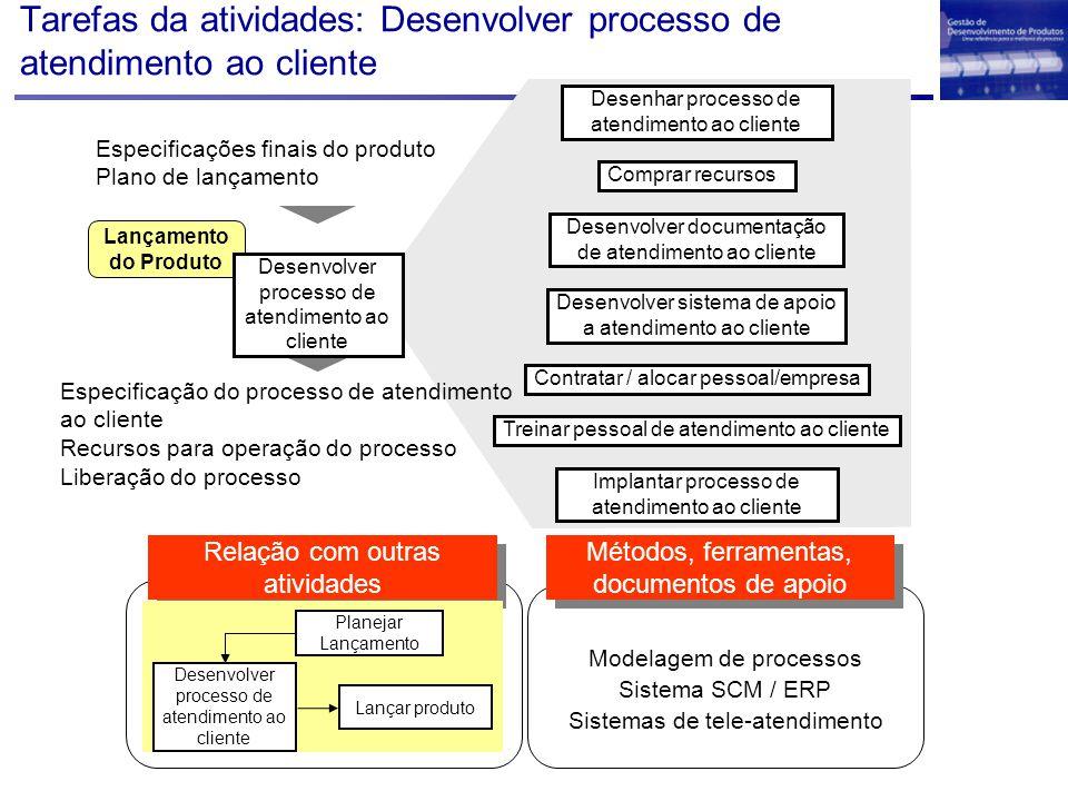 Tarefas da atividades: Desenvolver processo de atendimento ao cliente Lançamento do Produto Especificações finais do produto Plano de lançamento Desen