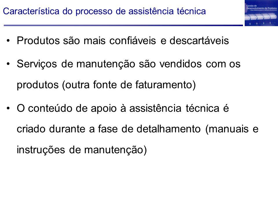 Característica do processo de assistência técnica Produtos são mais confiáveis e descartáveis Serviços de manutenção são vendidos com os produtos (out