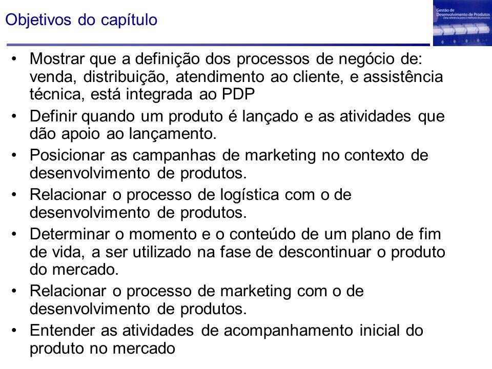 Objetivos do capítulo Mostrar que a definição dos processos de negócio de: venda, distribuição, atendimento ao cliente, e assistência técnica, está in