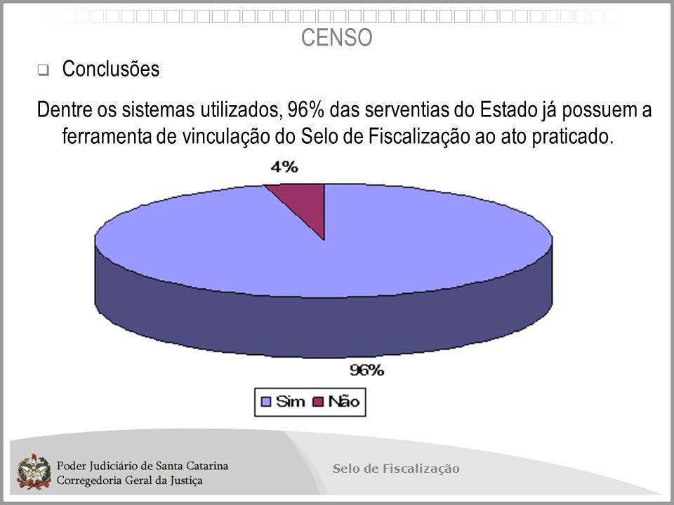 Selo de Fiscalização CENSO  Conclusões Dentre os sistemas utilizados, 96% das serventias do Estado já possuem a ferramenta de vinculação do Selo de Fiscalização ao ato praticado.
