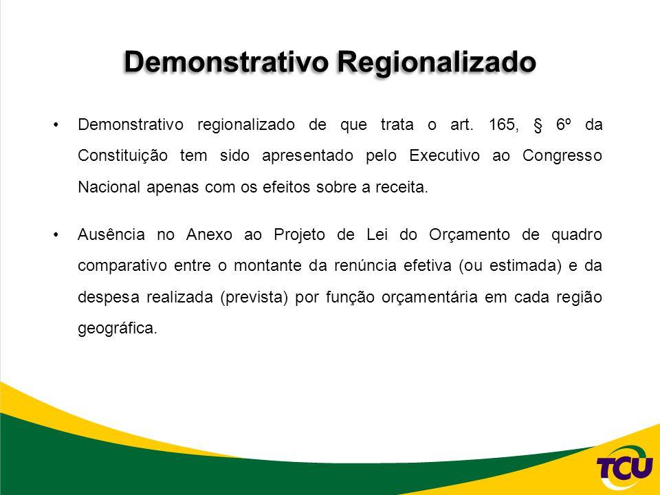 Demonstrativo Regionalizado Demonstrativo regionalizado de que trata o art.