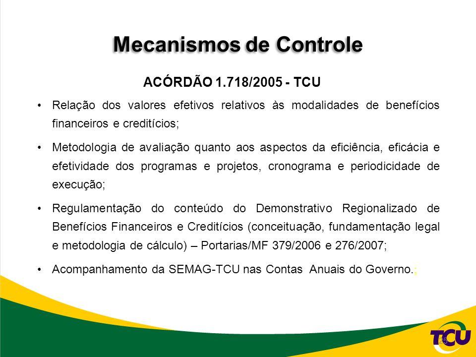 25 ACÓRDÃO 1.718/2005 - TCU Relação dos valores efetivos relativos às modalidades de benefícios financeiros e creditícios; Metodologia de avaliação quanto aos aspectos da eficiência, eficácia e efetividade dos programas e projetos, cronograma e periodicidade de execução; Regulamentação do conteúdo do Demonstrativo Regionalizado de Benefícios Financeiros e Creditícios (conceituação, fundamentação legal e metodologia de cálculo) – Portarias/MF 379/2006 e 276/2007; Acompanhamento da SEMAG-TCU nas Contas Anuais do Governo.
